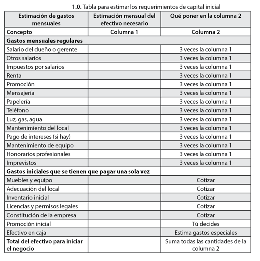 TABLA 1.0.png
